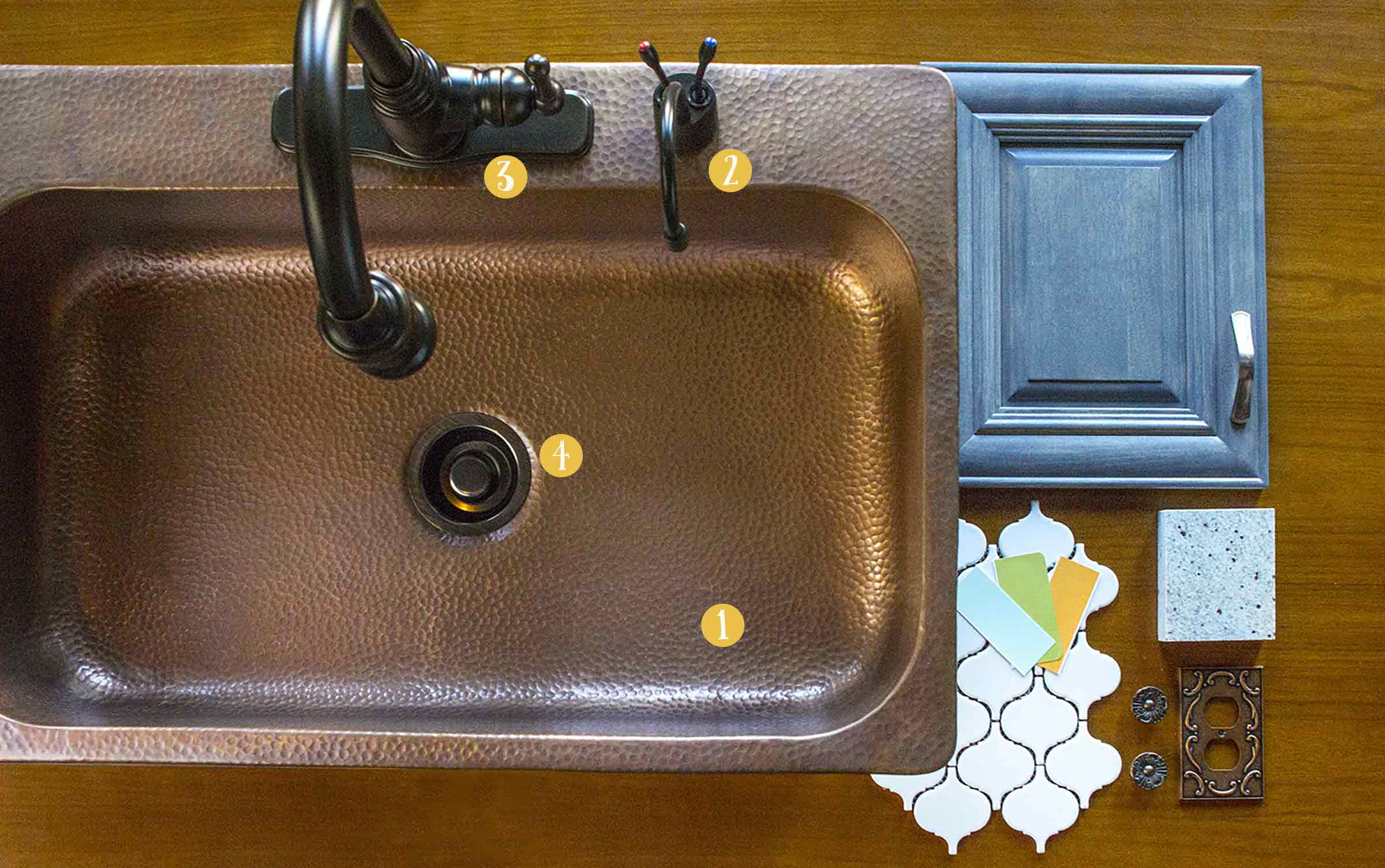 The Angelico: Designing with the Sink in Mind - Sinkology
